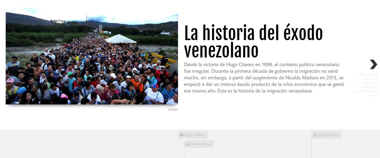 Pantallazo timeline venezuela